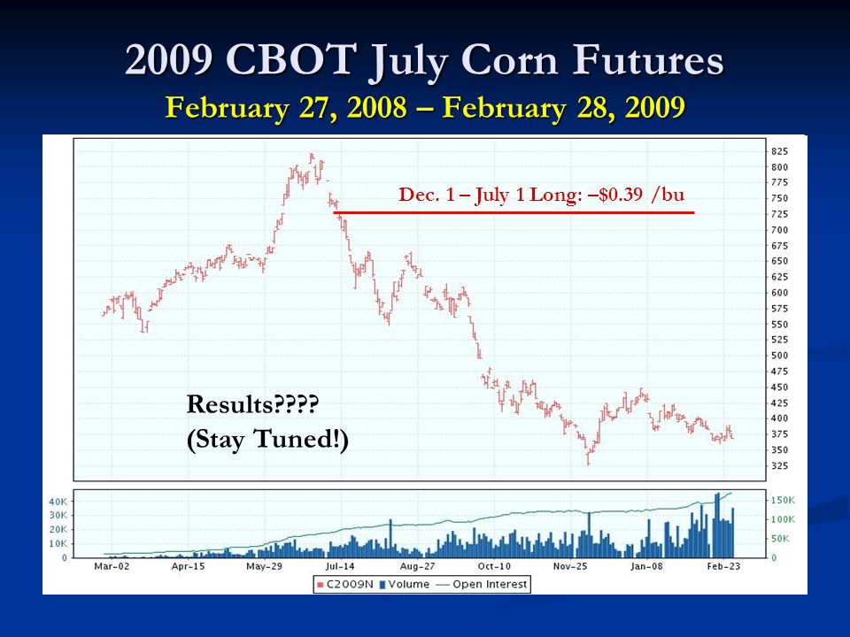 2009 CBOT July Corn Futures February 27, 2008 – February 28, 2009 Dec.