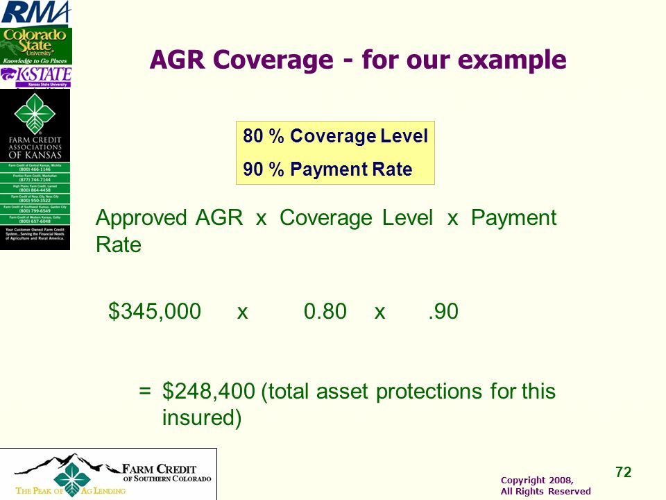 72 Copyright 2008, All Rights Reserved AGR Coverage - for our example Approved AGR x Coverage Level x Payment Rate $345,000 x 0.80 x.90 =$248,400 (total asset protections for this insured) 80 % Coverage Level 90 % Payment Rate