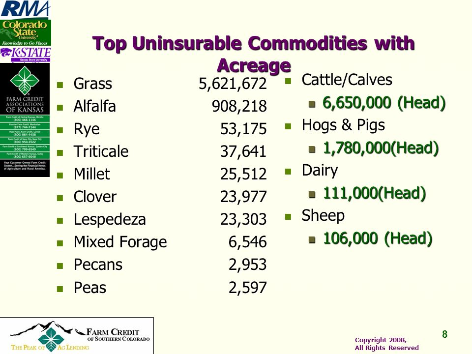 8 8 Copyright 2008, All Rights Reserved Top Uninsurable Commodities with Acreage Grass5,621,672 Grass5,621,672 Alfalfa908,218 Alfalfa908,218 Rye53,175 Rye53,175 Triticale37,641 Triticale37,641 Millet25,512 Millet25,512 Clover23,977 Clover23,977 Lespedeza23,303 Lespedeza23,303 Mixed Forage6,546 Mixed Forage6,546 Pecans2,953 Pecans2,953 Peas2,597 Peas2,597 Cattle/Calves Cattle/Calves 6,650,000 (Head) 6,650,000 (Head) Hogs & Pigs Hogs & Pigs 1,780,000(Head) 1,780,000(Head) Dairy Dairy 111,000(Head) 111,000(Head) Sheep Sheep 106,000 (Head) 106,000 (Head)