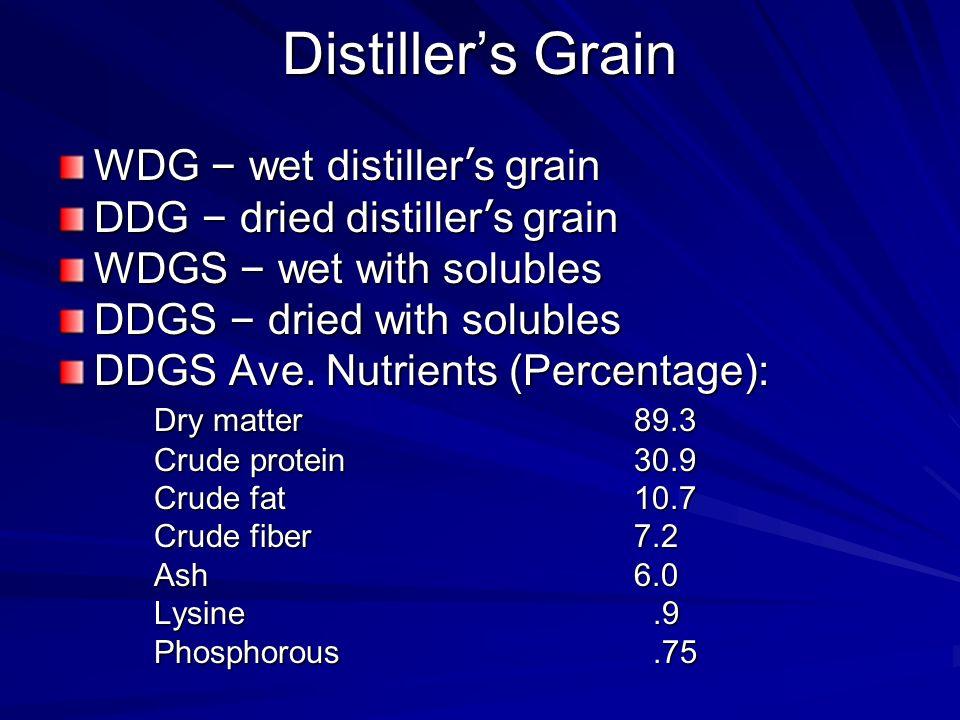 Distillers Grain WDG – wet distiller s grain DDG – dried distiller s grain WDGS – wet with solubles DDGS – dried with solubles DDGS Ave. Nutrients (Pe