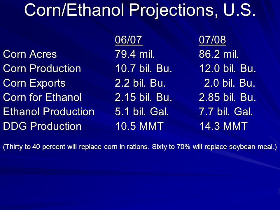 Corn/Ethanol Projections, U.S. 06/0707/08 Corn Acres79.4 mil.86.2 mil.