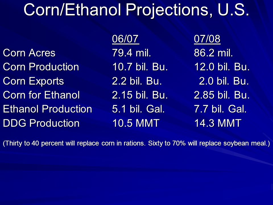 Corn/Ethanol Projections, U.S. 06/0707/08 Corn Acres79.4 mil.86.2 mil. Corn Production10.7 bil. Bu.12.0 bil. Bu. Corn Exports2.2 bil. Bu. 2.0 bil. Bu.