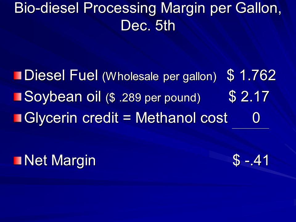 Bio-diesel Processing Margin per Gallon, Dec. 5th Diesel Fuel (Wholesale per gallon) $ 1.762 Soybean oil ($.289 per pound) $ 2.17 Glycerin credit = Me