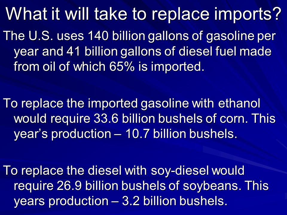 U.S.Soy-diesel Production Currently 65 plants in U.S.