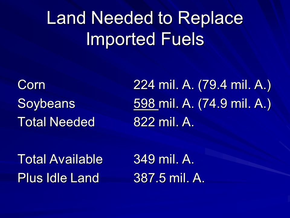 Land Needed to Replace Imported Fuels Corn 224 mil.
