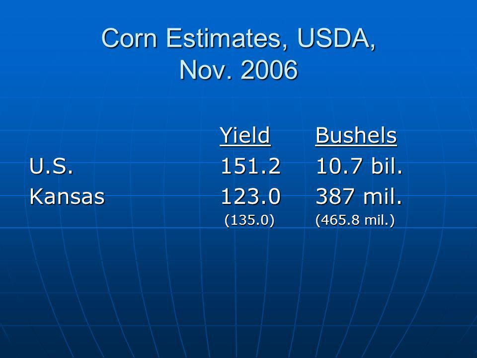 Corn Estimates, USDA, Nov. 2006 YieldBushels U.S.151.210.7 bil. Kansas123.0387 mil. (135.0)(465.8 mil.) (135.0)(465.8 mil.)