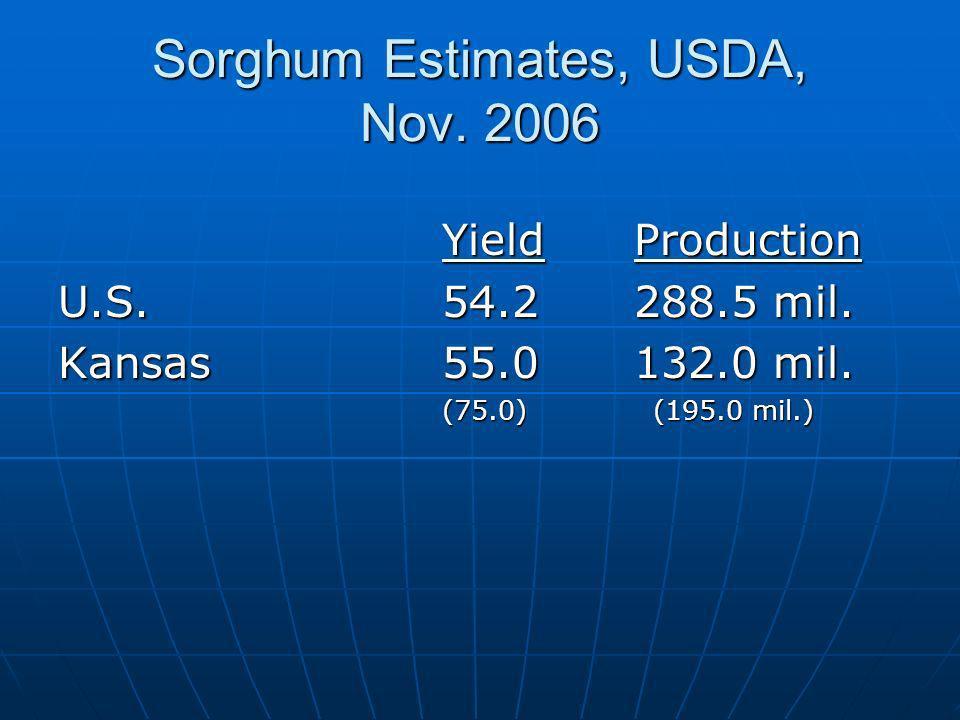 Sorghum Estimates, USDA, Nov. 2006 YieldProduction U.S.54.2288.5 mil. Kansas55.0132.0 mil. (75.0) (195.0 mil.)