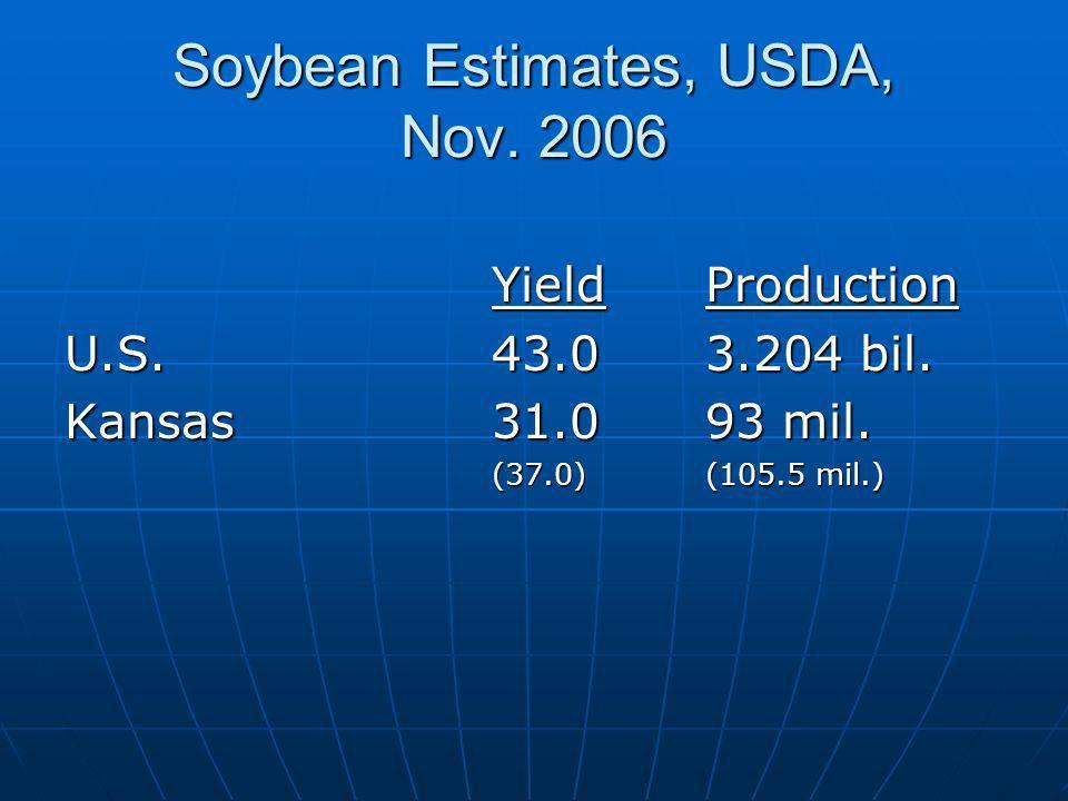 Soybean Estimates, USDA, Nov. 2006 YieldProduction U.S.43.03.204 bil. Kansas31.093 mil. (37.0)(105.5 mil.)