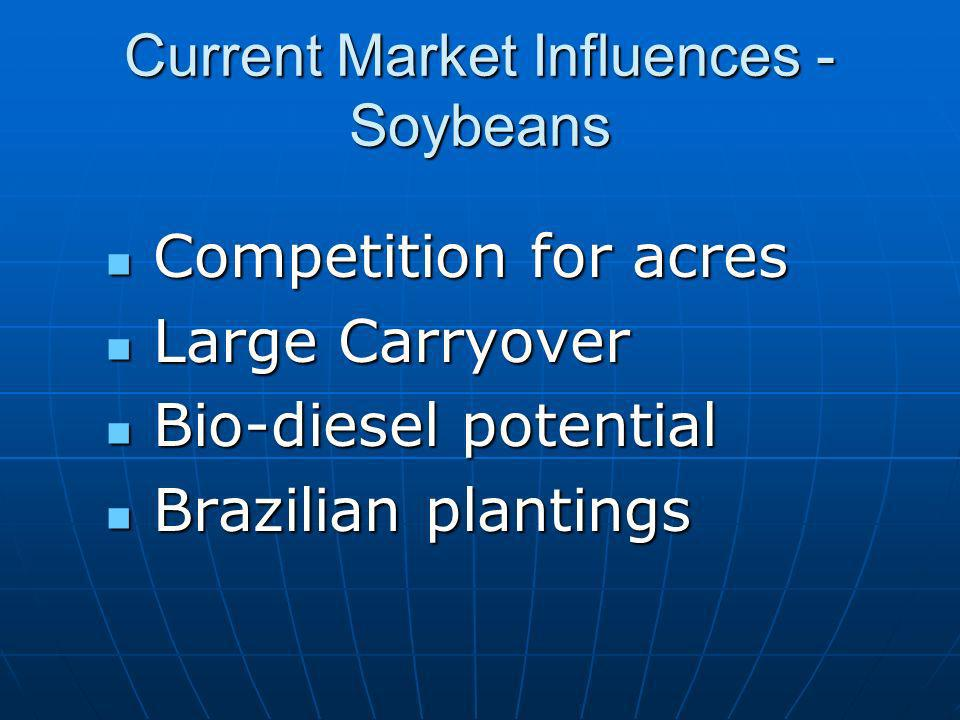 Current Market Influences - Soybeans Competition for acres Competition for acres Large Carryover Large Carryover Bio-diesel potential Bio-diesel potential Brazilian plantings Brazilian plantings