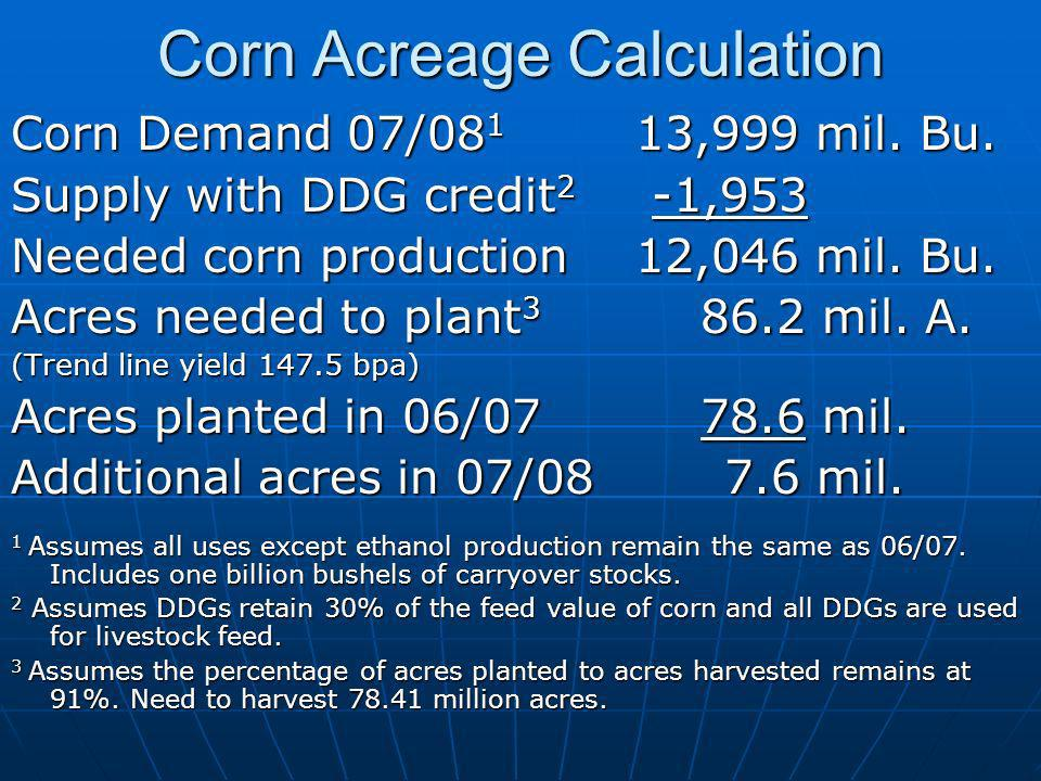 Corn Acreage Calculation Corn Demand 07/08 1 13,999 mil. Bu. Supply with DDG credit 2 -1,953 Needed corn production12,046 mil. Bu. Acres needed to pla