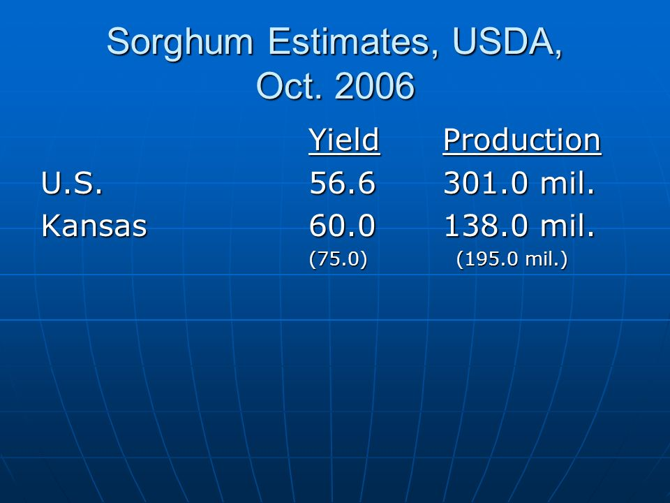 Sorghum Estimates, USDA, Oct. 2006 YieldProduction U.S.56.6301.0 mil.