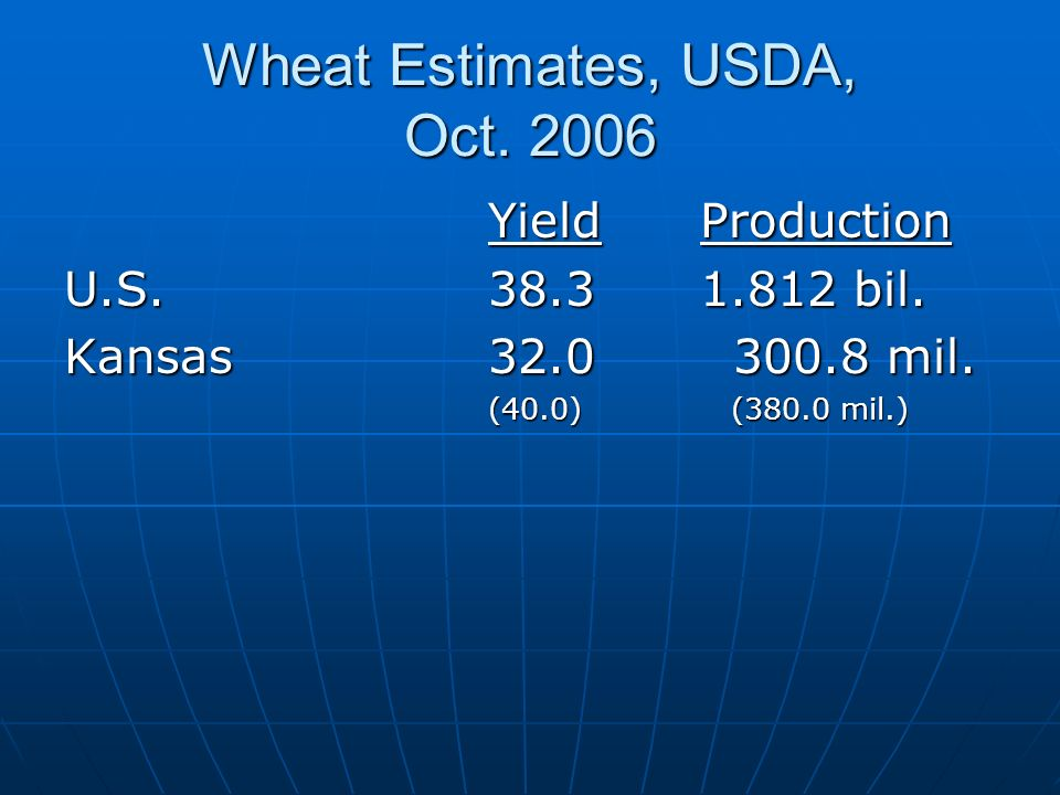 Wheat Estimates, USDA, Oct.2006 YieldProduction U.S.38.31.812 bil.