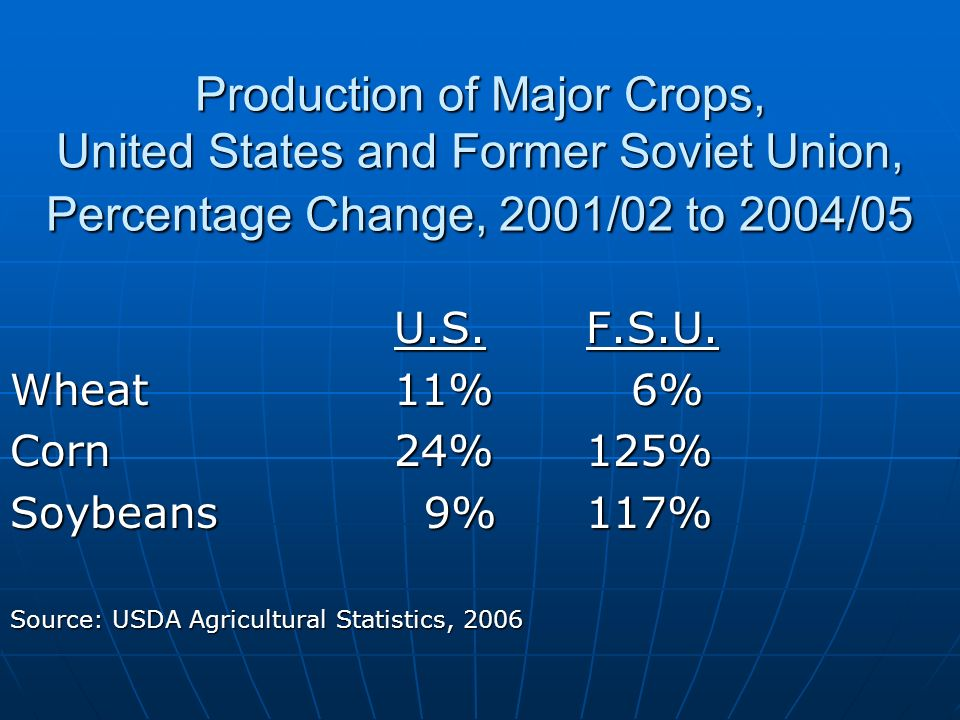 Production of Major Crops, United States and Former Soviet Union, Percentage Change, 2001/02 to 2004/05 U.S.F.S.U.