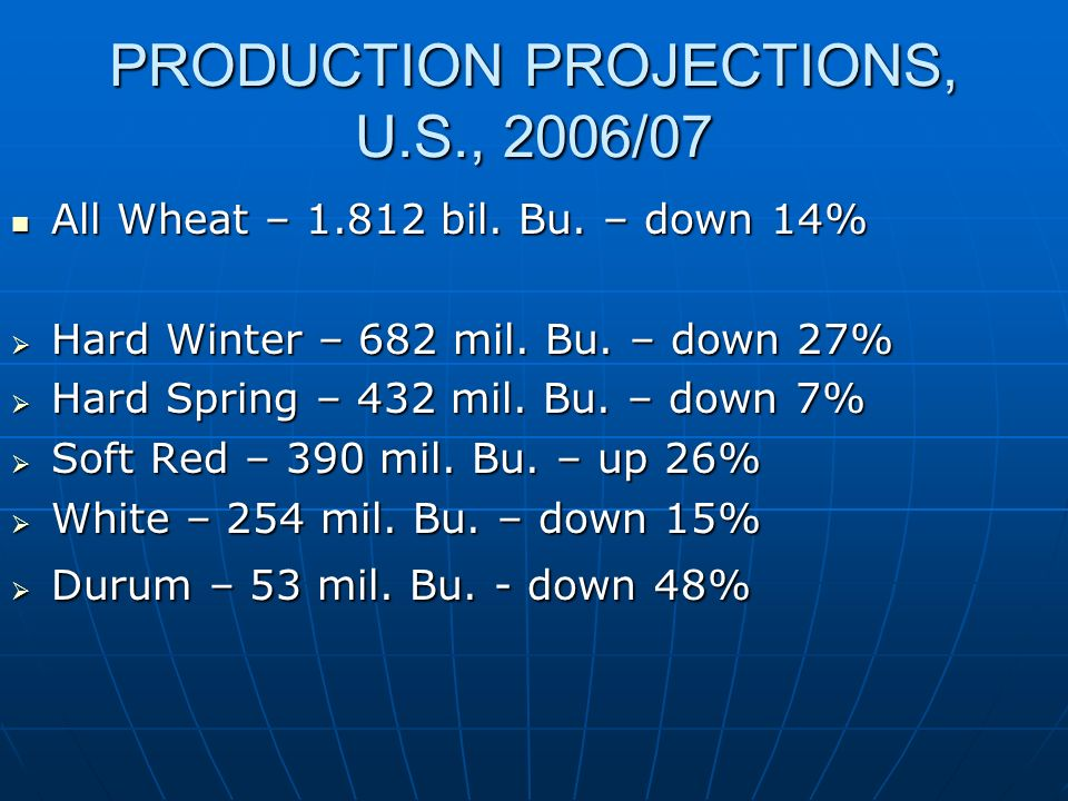 PRODUCTION PROJECTIONS, U.S., 2006/07 All Wheat – 1.812 bil.