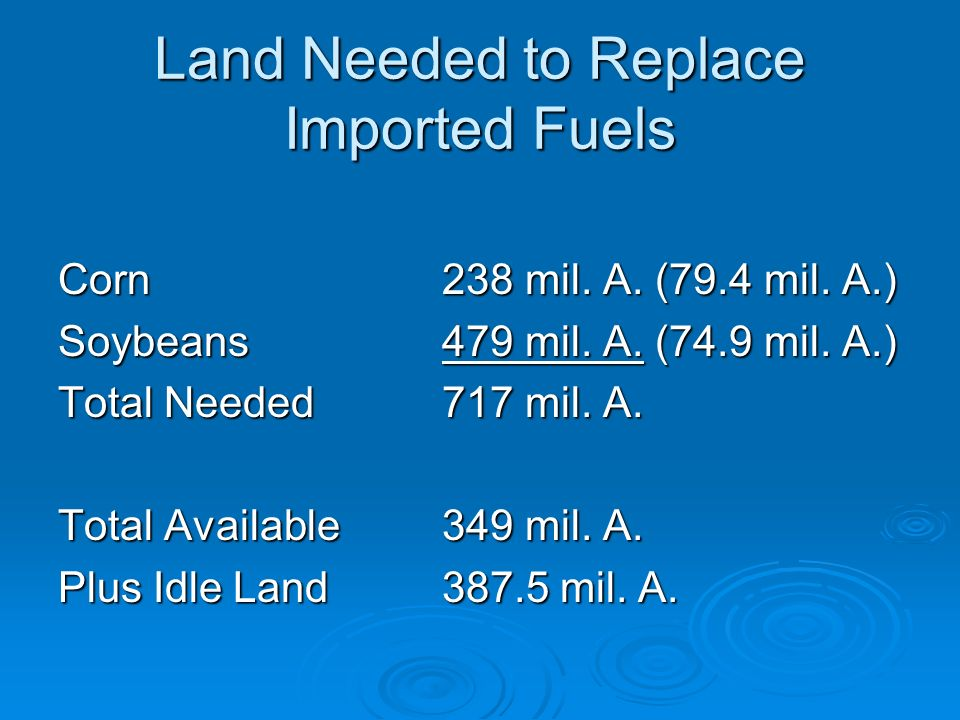 Land Needed to Replace Imported Fuels Corn 238 mil. A. (79.4 mil. A.) Soybeans479 mil. A. (74.9 mil. A.) Total Needed717 mil. A. Total Available349 mi