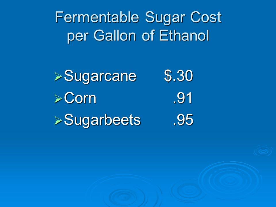 Fermentable Sugar Cost per Gallon of Ethanol Sugarcane$.30 Sugarcane$.30 Corn.91 Corn.91 Sugarbeets.95 Sugarbeets.95