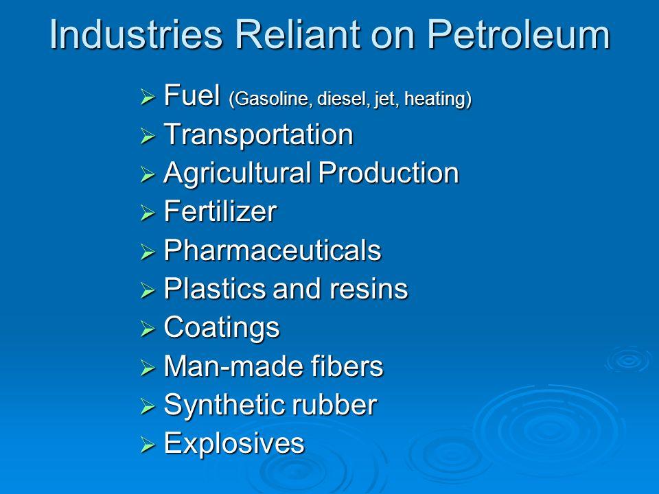 Industries Reliant on Petroleum Fuel (Gasoline, diesel, jet, heating) Fuel (Gasoline, diesel, jet, heating) Transportation Transportation Agricultural