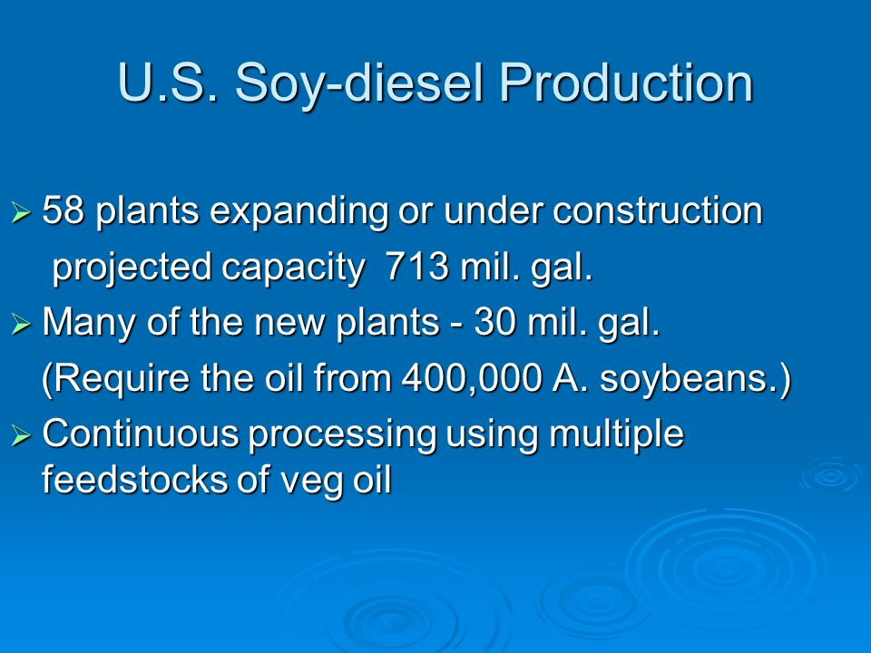 U.S. Soy-diesel Production 58 plants expanding or under construction 58 plants expanding or under construction projected capacity 713 mil. gal. projec