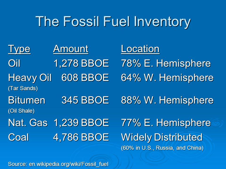 The Fossil Fuel Inventory TypeAmountLocation Oil1,278 BBOE 78% E. Hemisphere Heavy Oil 608 BBOE64% W. Hemisphere (Tar Sands) Bitumen 345 BBOE88% W. He