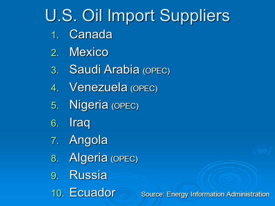 U.S. Oil Import Suppliers 1. Canada 2. Mexico 3.