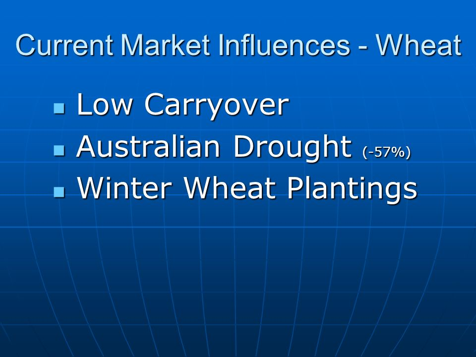 Current Market Influences - Wheat Low Carryover Low Carryover Australian Drought (-57%) Australian Drought (-57%) Winter Wheat Plantings Winter Wheat