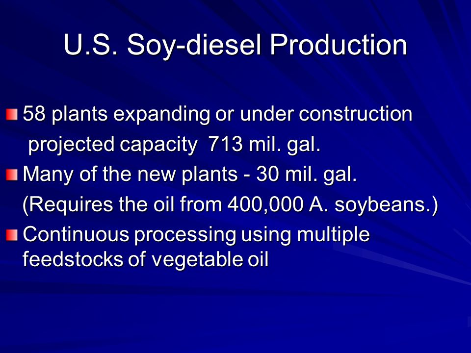 U.S. Soy-diesel Production 58 plants expanding or under construction projected capacity 713 mil.