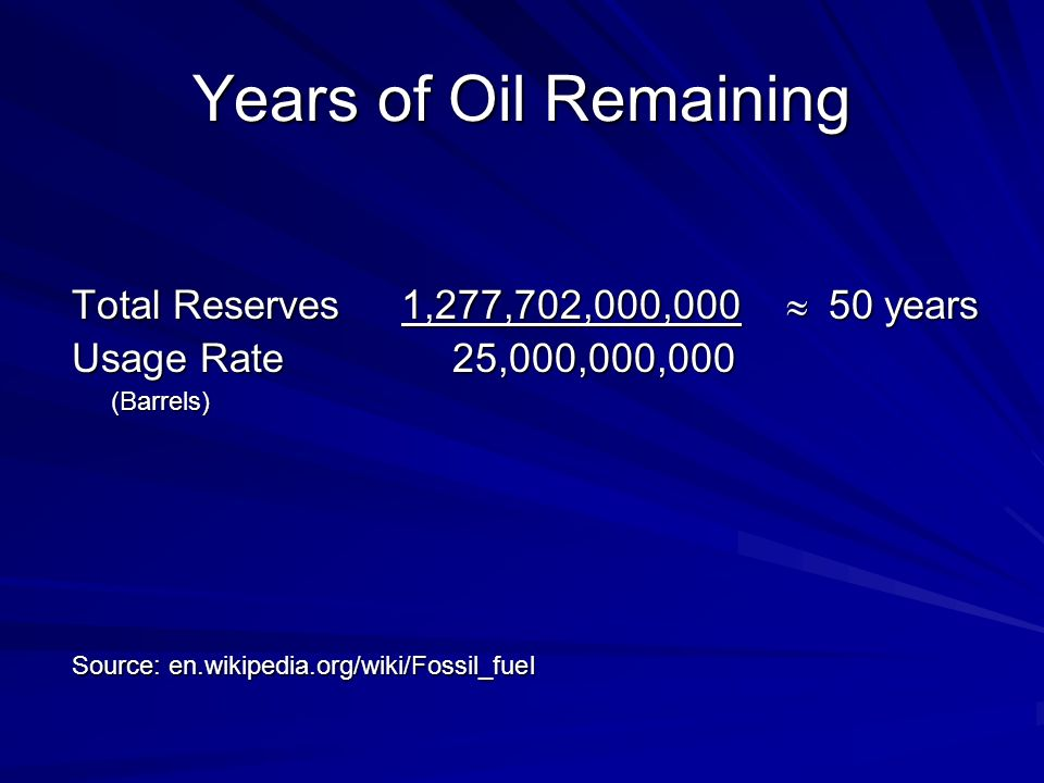 Years of Oil Remaining Total Reserves 1,277,702,000,000 50 years Usage Rate 25,000,000,000 (Barrels) Source: en.wikipedia.org/wiki/Fossil_fuel