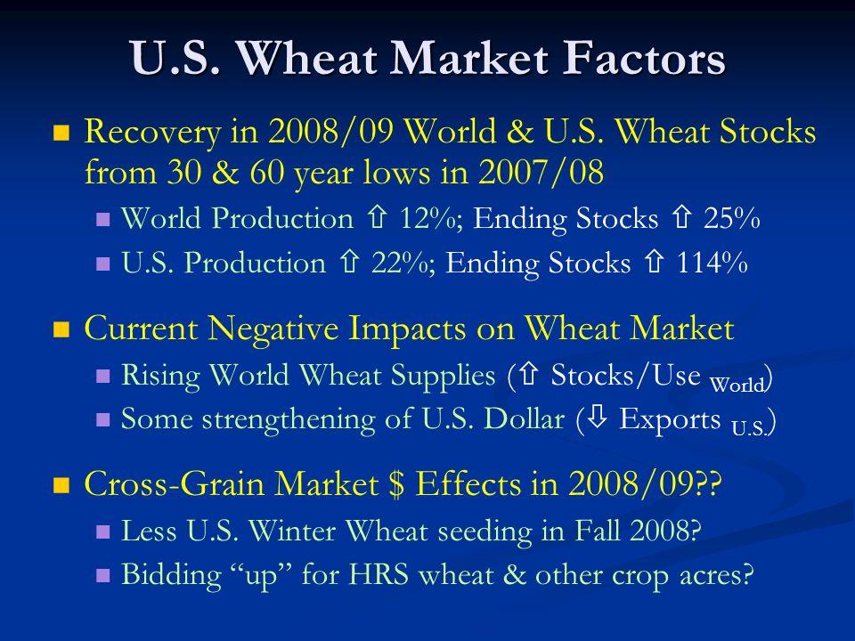 U.S. Wheat Market Factors Recovery in 2008/09 World & U.S.