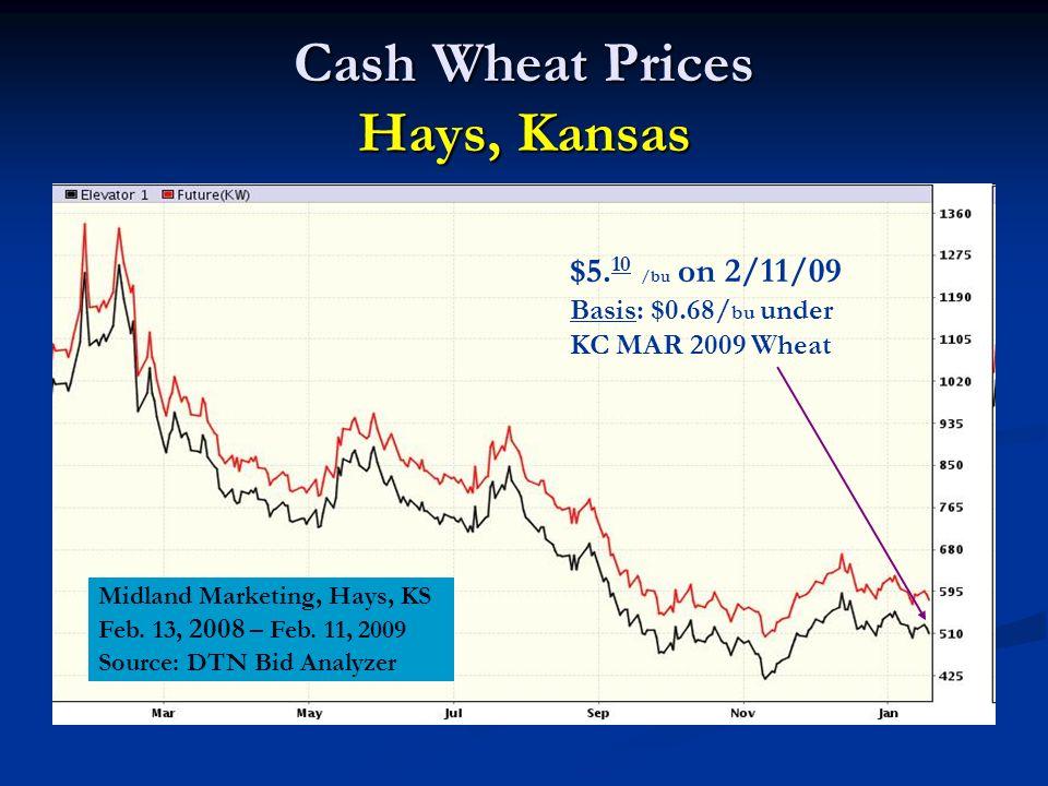 Cash Wheat Prices Hays, Kansas Midland Marketing, Hays, KS Feb.