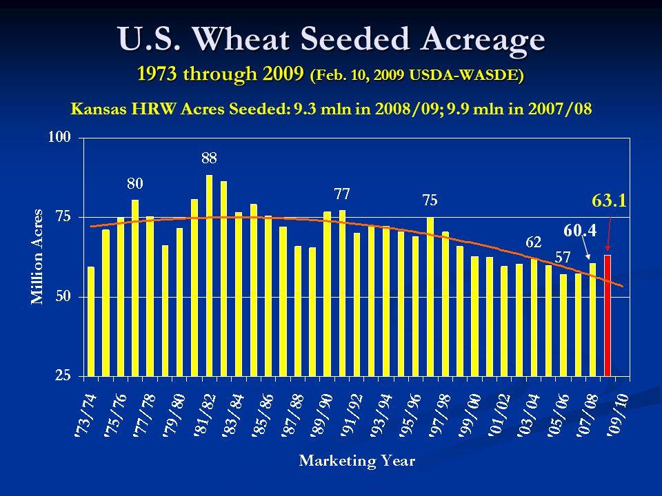 U.S. Wheat Seeded Acreage 1973 through 2009 (Feb.