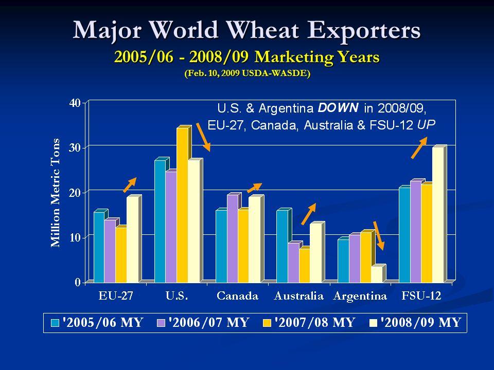 Major World Wheat Exporters 2005/06 - 2008/09 Marketing Years (Feb. 10, 2009 USDA-WASDE)