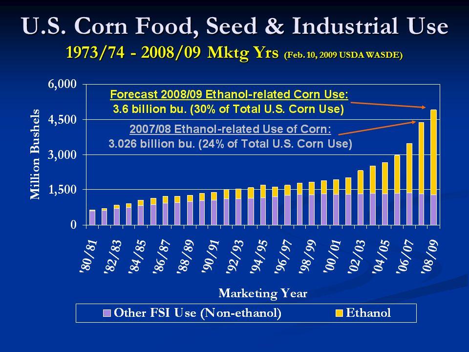 U.S. Corn Food, Seed & Industrial Use 1973/74 - 2008/09 Mktg Yrs (Feb. 10, 2009 USDA WASDE)