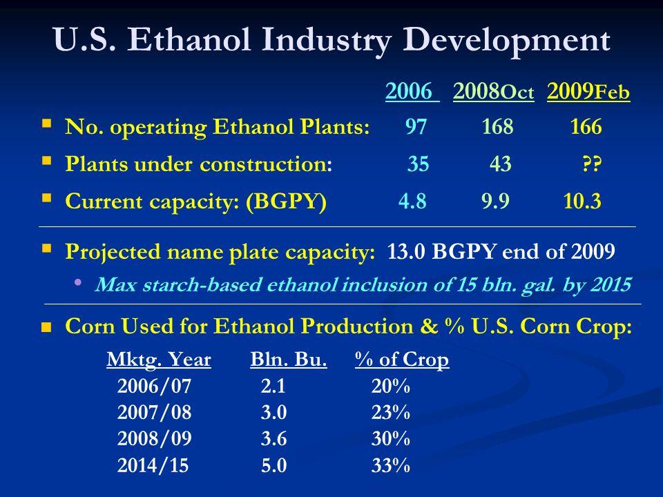U.S. Ethanol Industry Development 2006 2008 Oct 2009 Feb No.