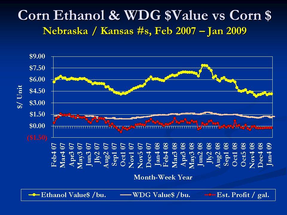 Corn Ethanol & WDG $Value vs Corn $ Nebraska / Kansas #s, Feb 2007 – Jan 2009