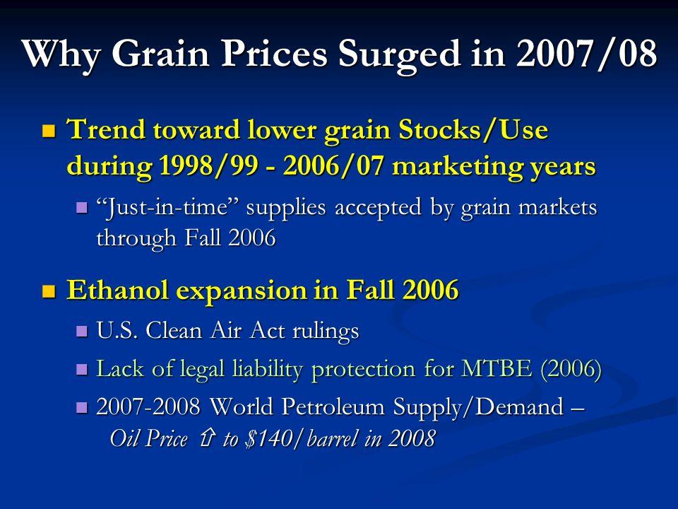 U.S. Soybean Supply-Demand 2006/07 - 2008/09 Mktg Yrs (Feb. 10, 2009 USDA WASDE)