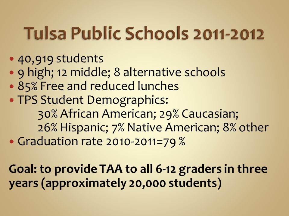 40,919 students 9 high; 12 middle; 8 alternative schools 85% Free and reduced lunches TPS Student Demographics: 30% African American; 29% Caucasian; 26% Hispanic; 7% Native American; 8% other Graduation rate 2010-2011=79 % Goal: to provide TAA to all 6-12 graders in three years (approximately 20,000 students)