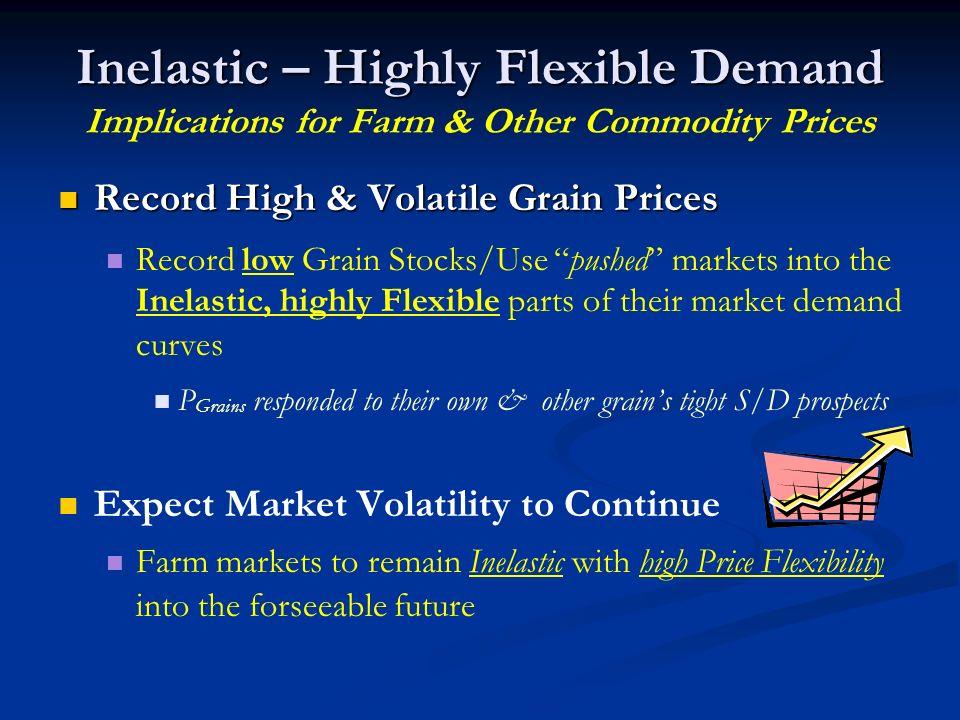 Inelastic – Highly Flexible Demand Inelastic – Highly Flexible Demand Implications for Farm & Other Commodity Prices Record High & Volatile Grain Pric