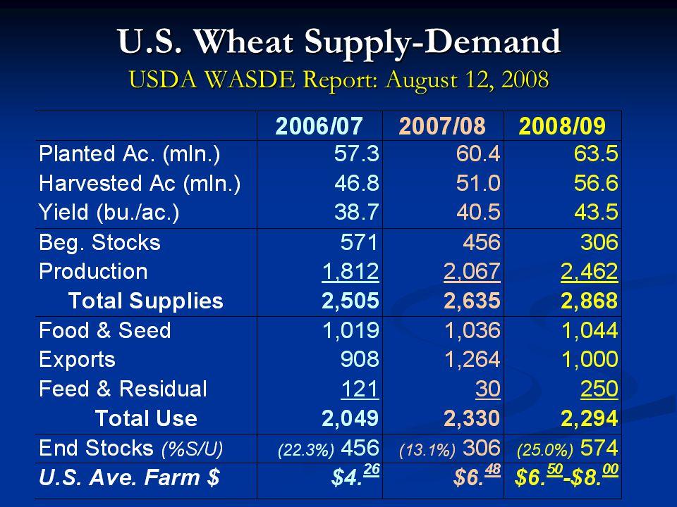 U.S. Wheat Supply-Demand USDA WASDE Report: August 12, 2008
