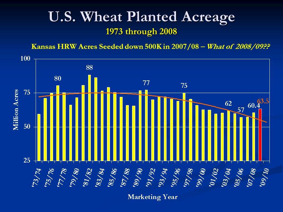 U.S. Wheat Planted Acreage 1973 through 2008 Kansas HRW Acres Seeded down 500K in 2007/08 – What of 2008/09??