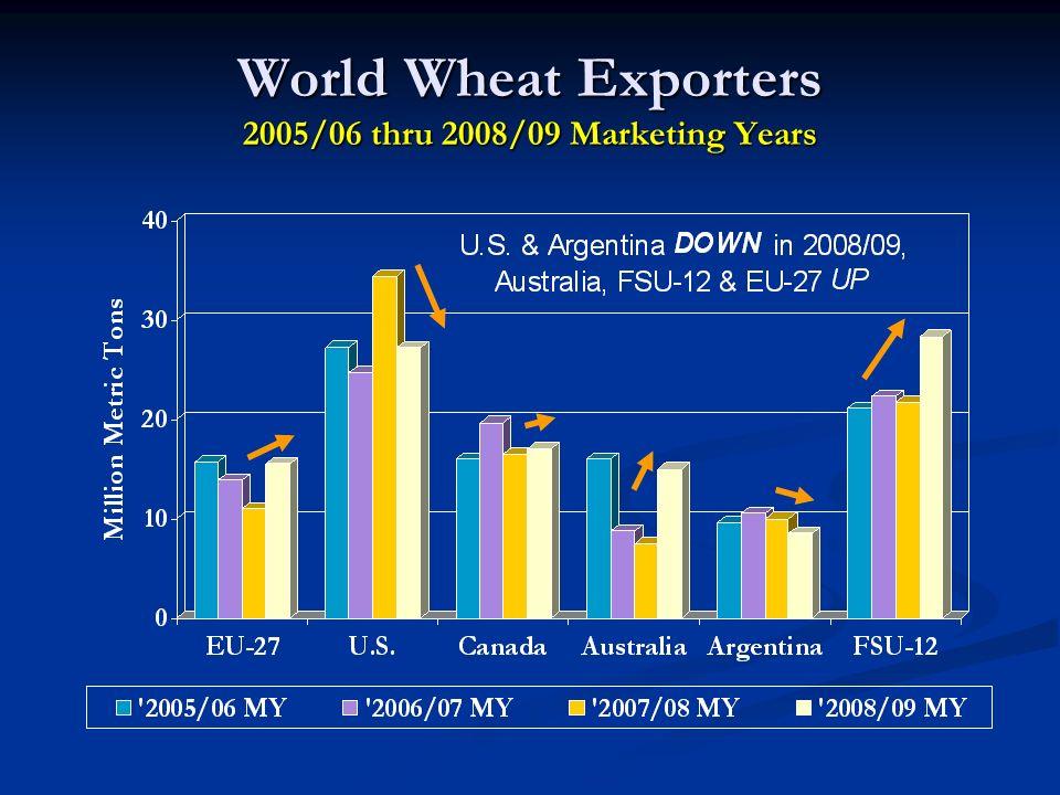 World Wheat Exporters 2005/06 thru 2008/09 Marketing Years