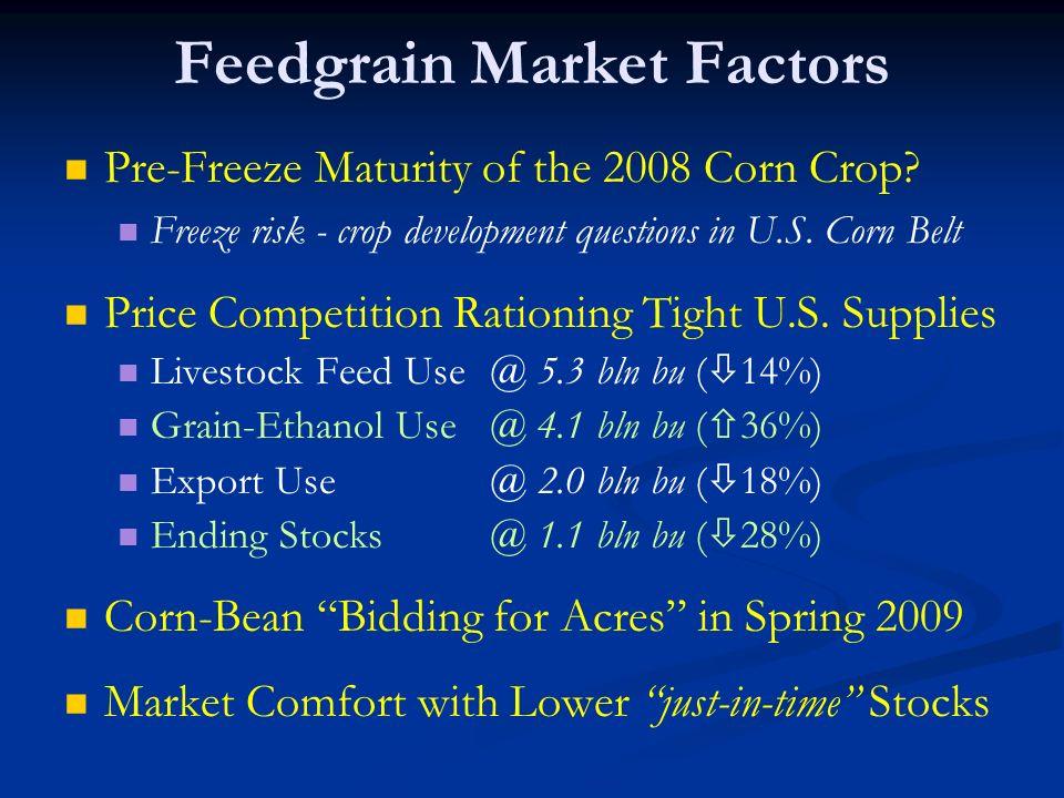 Feedgrain Market Factors Pre-Freeze Maturity of the 2008 Corn Crop? Freeze risk - crop development questions in U.S. Corn Belt Price Competition Ratio