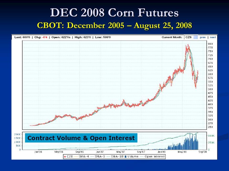 DEC 2008 Corn Futures CBOT: December 2005 – August 25, 2008 Contract Volume & Open Interest