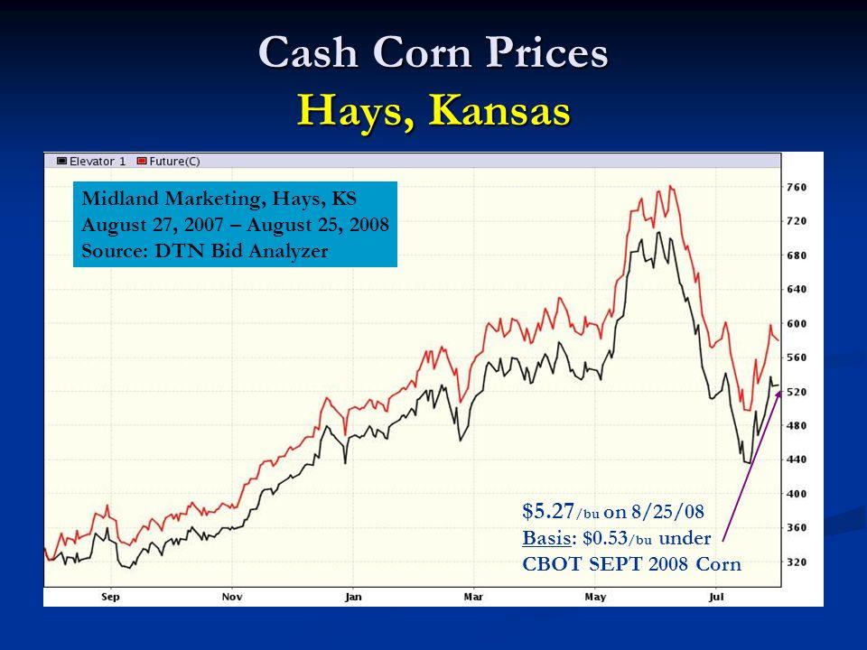 Cash Corn Prices Hays, Kansas Midland Marketing, Hays, KS August 27, 2007 – August 25, 2008 Source: DTN Bid Analyzer $5.27 /bu on 8/25/08 Basis: $0.53