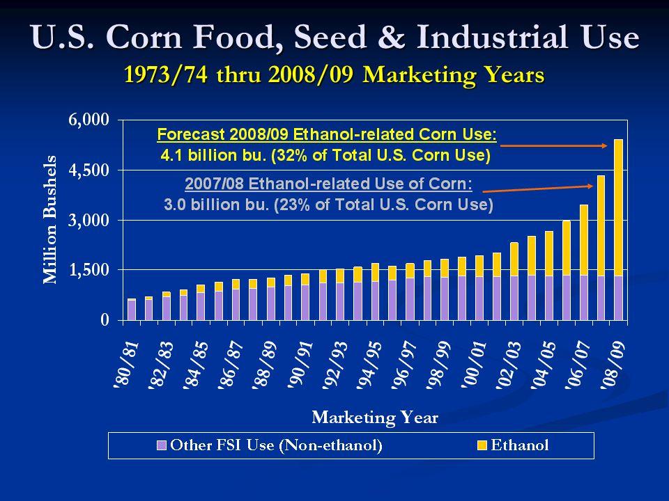 U.S. Corn Food, Seed & Industrial Use 1973/74 thru 2008/09 Marketing Years