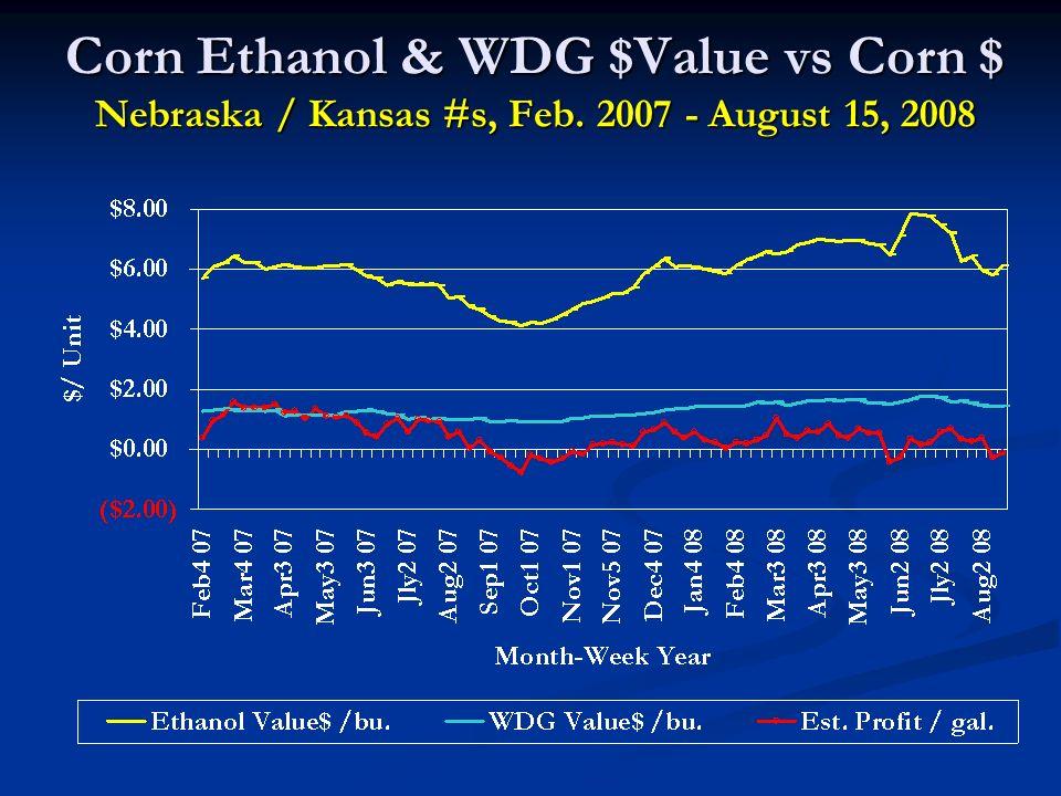 Corn Ethanol & WDG $Value vs Corn $ Nebraska / Kansas #s, Feb. 2007 - August 15, 2008