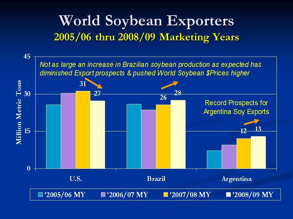 World Soybean Exporters 2005/06 thru 2008/09 Marketing Years