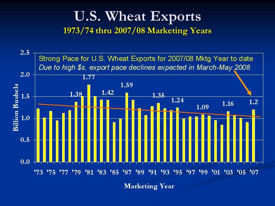 U.S. Wheat Exports 1973/74 thru 2007/08 Marketing Years