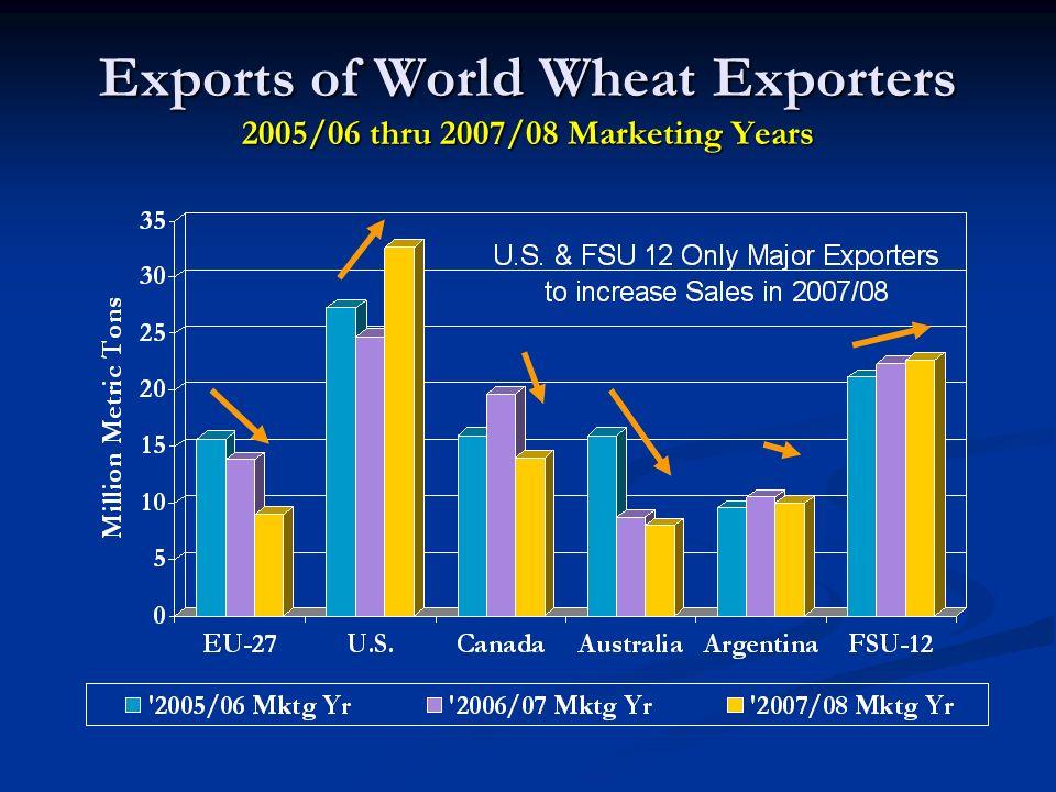 Exports of World Wheat Exporters 2005/06 thru 2007/08 Marketing Years