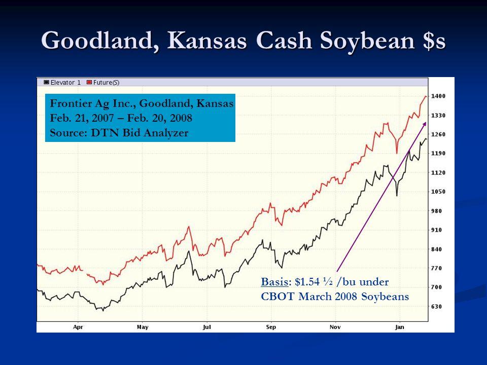 Goodland, Kansas Cash Soybean $s Frontier Ag Inc., Goodland, Kansas Feb.