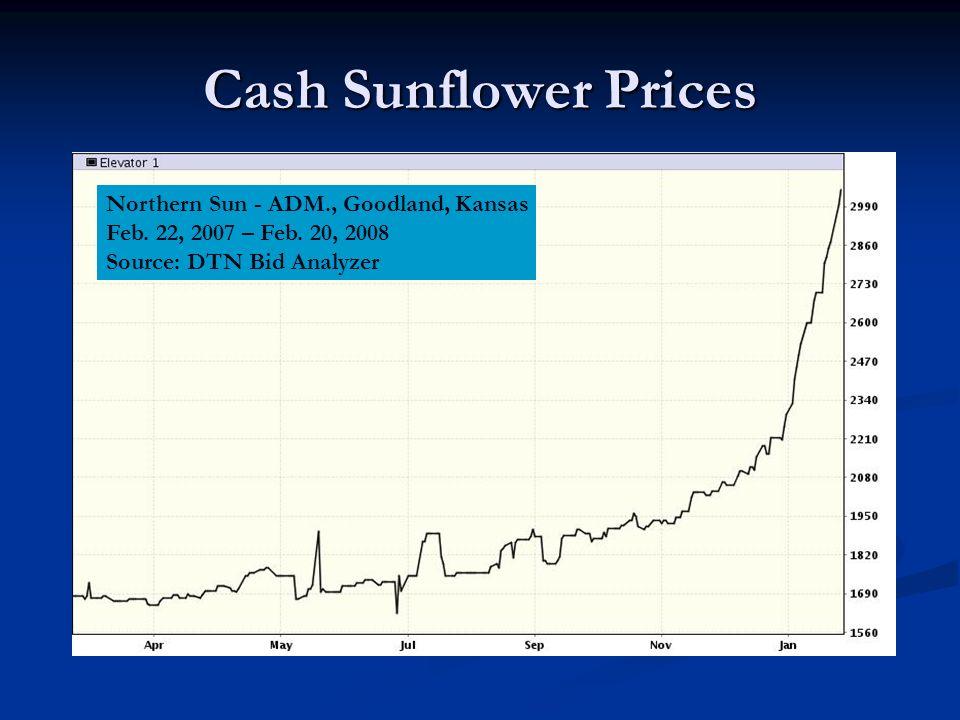 Cash Sunflower Prices Northern Sun - ADM., Goodland, Kansas Feb.